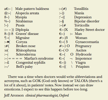 Medical Emoticons by Jeff Aronson